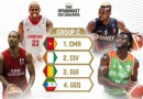 2021 AfroBasket Qualifiers: Group C sets the ball rolling